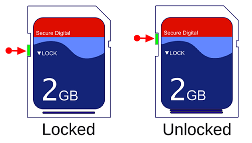 Disable write protection by unlocking SD card